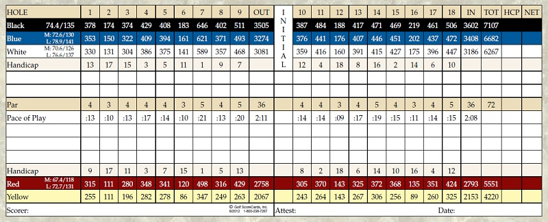 golf course scorecard